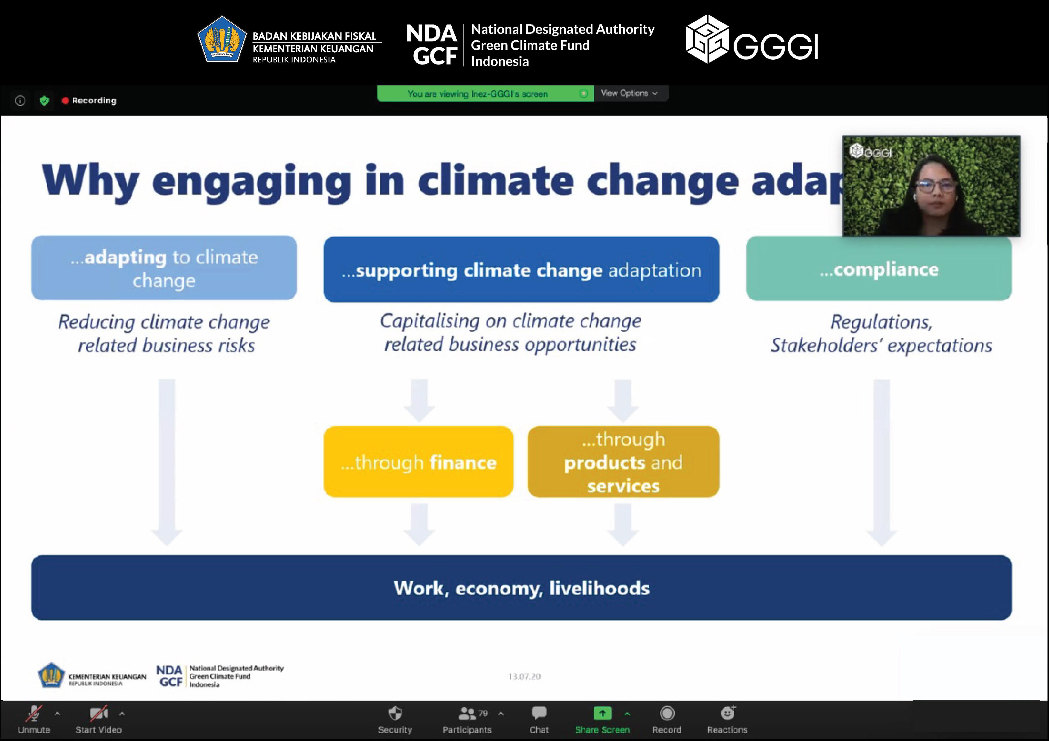 Mendorong Keterlibatan Sektor Swasta dalam Upaya Adaptasi Perubahan Iklim Indonesia