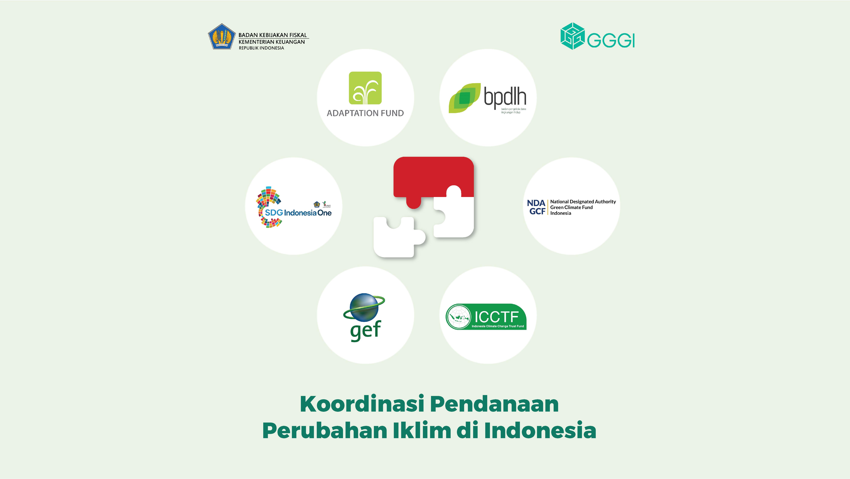 Peran Strategis Berbagai Pendanaan Perubahan Iklim di Indonesia