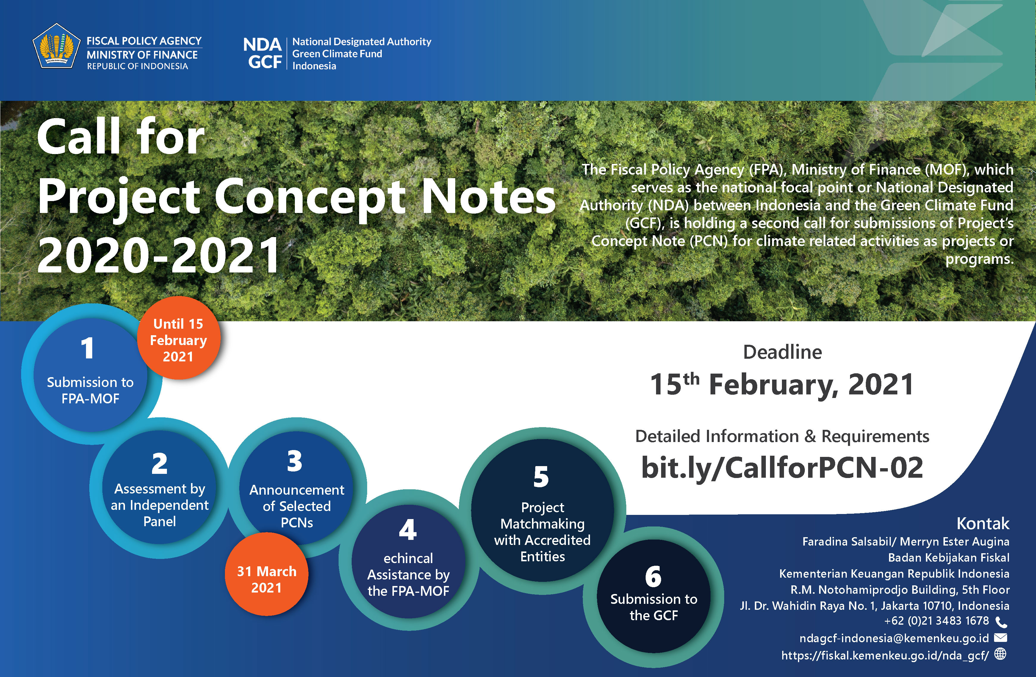 Call for Project Concept Notes on Potential Climate Change Programs/Projects in Indonesia 2020-2021